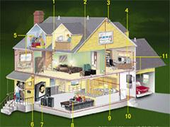 Особливості системи «розумний будинок»