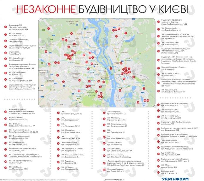 У Києві незаконно будують 62 житлові будинки (інфографіка)