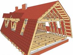 Види дахів для приватного будинку